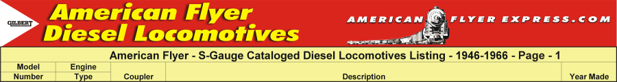 American Flyer Express, American Flyer Products Directory - Diesel Locomotives,