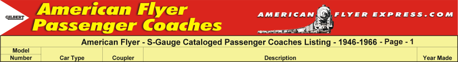 American Flyer Products Directory - Passenger Cars,