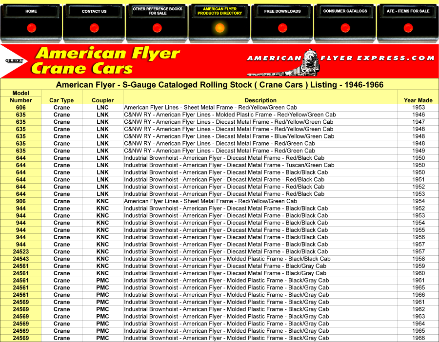 American Flyer Control Buttons - Product Directory - Crane Cars