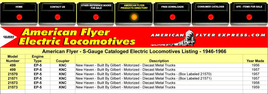 American Flyer Express, americanflyerexpress.com, American Flyer Trains - Electric Locomotives